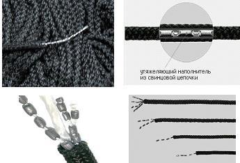 Шнур для насадки сети